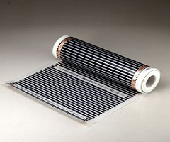 Infrared Heating Films Market