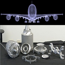 3D Printing & Additive Manufacturing in the Aerospace & Defence Market