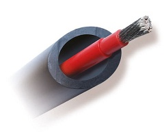 Skin-Effect Heat-Tracing Cables Market