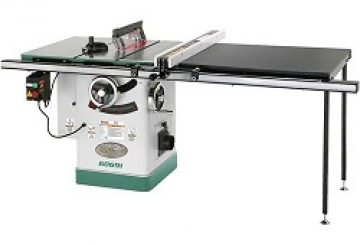 Table Saws Global Market (2017-2021) – Sales Revenue,Grow Pricing and Resources