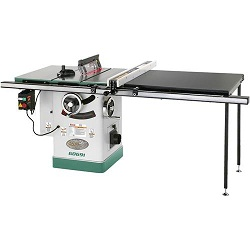 Table Saws Market