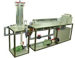 Global Electroplating Machines Market 2017