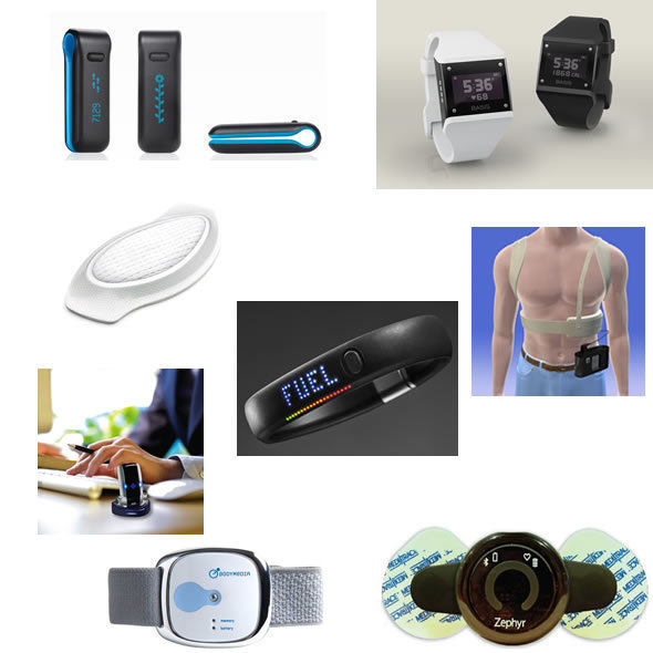 Global Wearable Medical Devices Market 2017