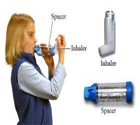 Metered Dose Inhaler Devices Market
