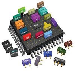 Semiconductor Memory IP Market