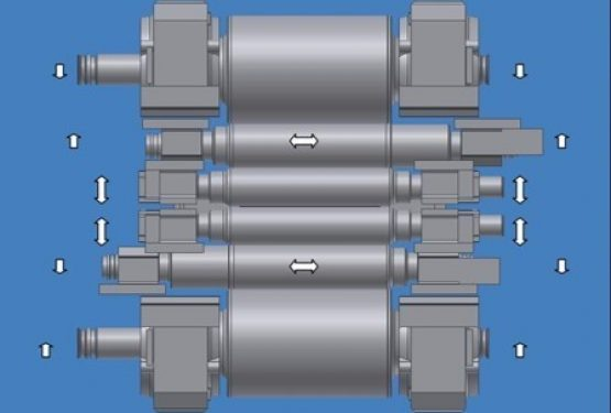 Global Spindle Cold Rolling Former Market Outlook 2017 Trends, Growth and Forecast to 2022