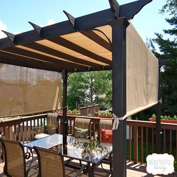 Sun Shade Curtain Systems Market