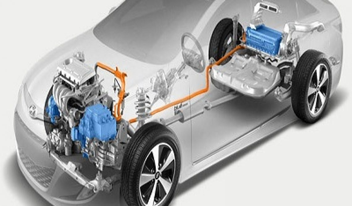 Global Hybrid System Market 2017 Top Players : ZF, General Motors, Continental, Bosch