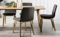 Dining Chairs Market