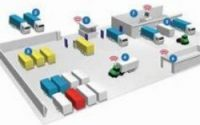 Dock and Yard Management Systems Market
